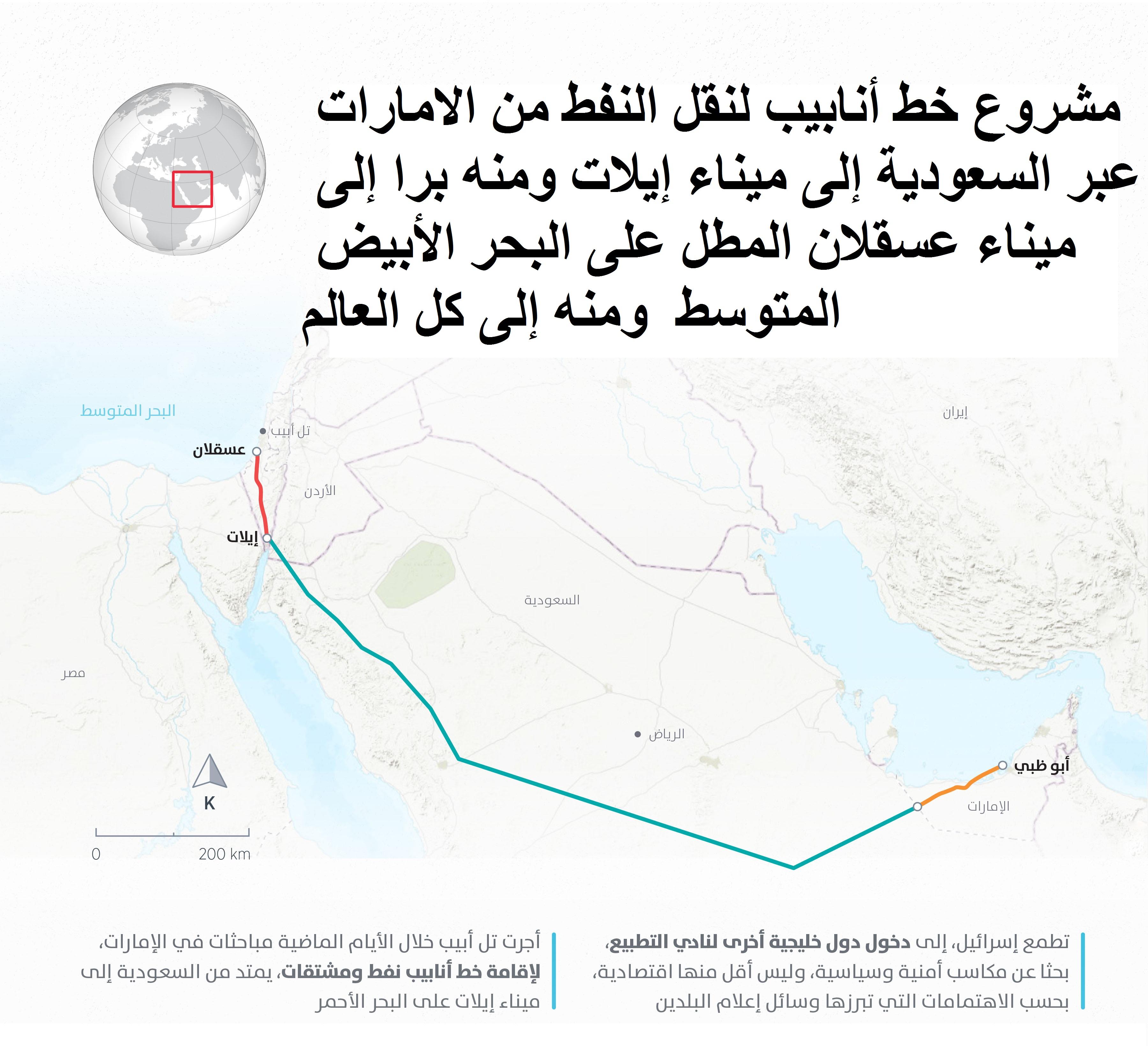نفط الامارات والسعودية عبر اسرائيل